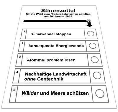 Wahlkompass Niedersachsen: Spitzenkandidaten der Parteien beantworten umweltpolitische Fragen