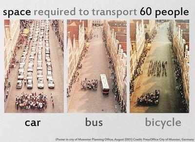 Vorgestellt: Critical Mass - die etwas andere Radtour